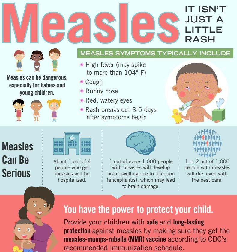 CDC Measles infographic